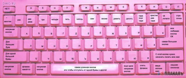 Где находится клавишу space