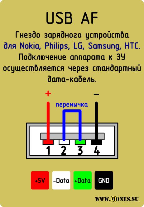 36394_USB-AF_Char_Nokia.png